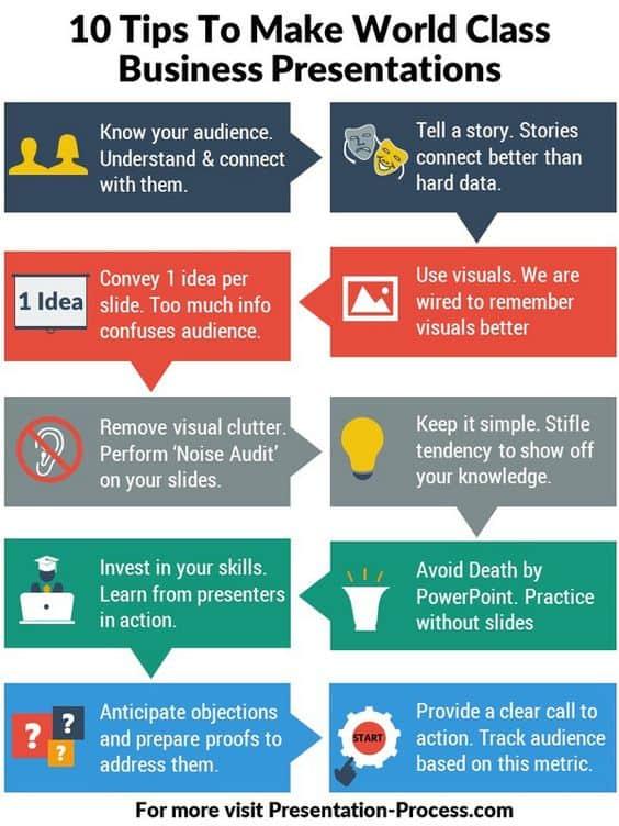 infographic-presentaties-geven-in-Engels