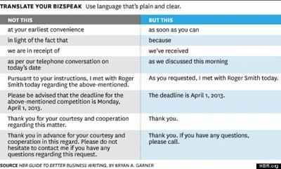 een Engelse e-mail wordt gelezen-voorbeeld tekst