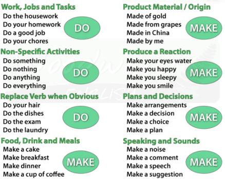 Infographic do and make